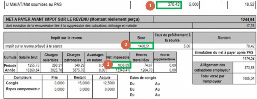 Le Prelevement A La Source 2 3 Le Calcul Le Gestionnaire De Paie